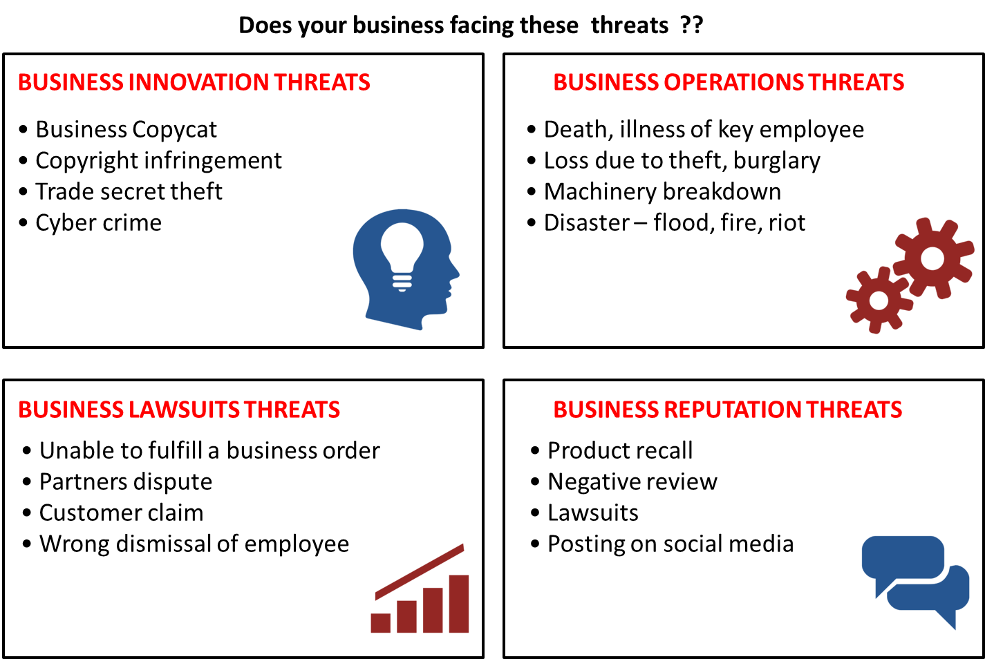 Business threats | pfaasia.com