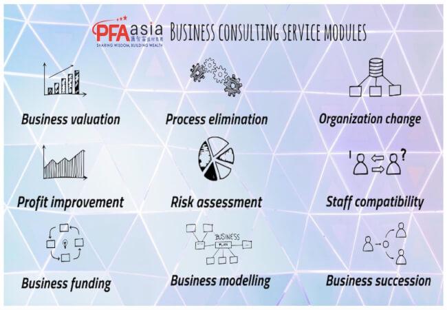 About PFA ASIA | pfaasia.com