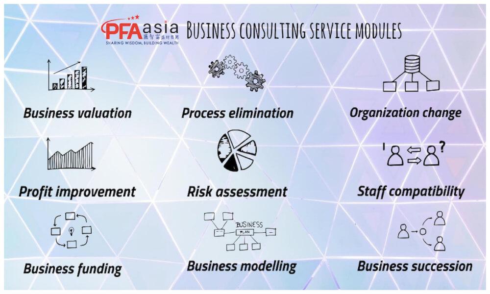 PFA Consulting Services | pfaasia.com