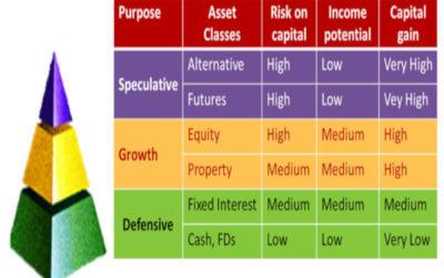 investing power knowledge | pfaasia.com