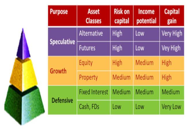 category of assets | pfaasia.com